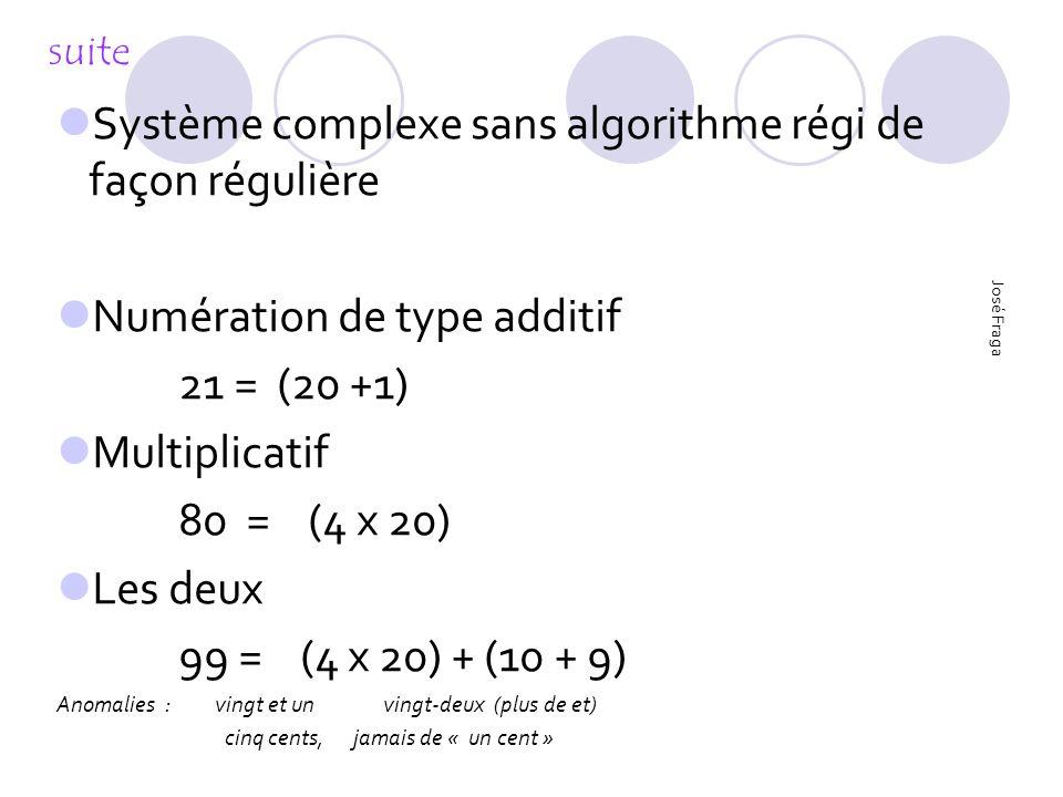 Système complexe sans algorithme régi de façon régulière