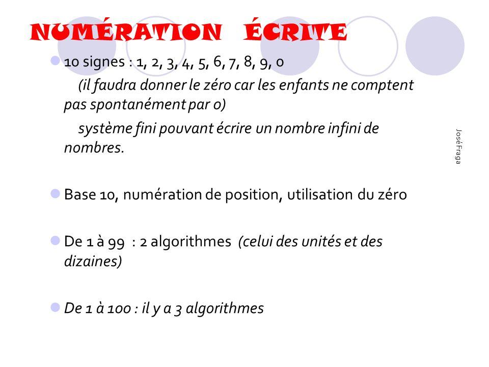 NUMÉRATION ÉCRITE 10 signes : 1, 2, 3, 4, 5, 6, 7, 8, 9, 0