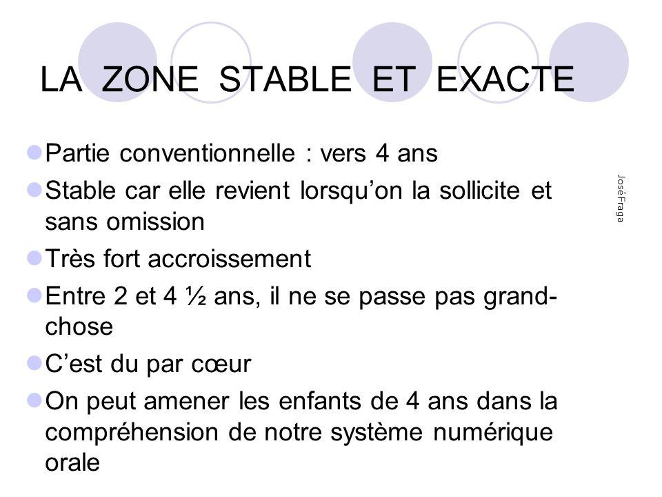 LA ZONE STABLE ET EXACTE
