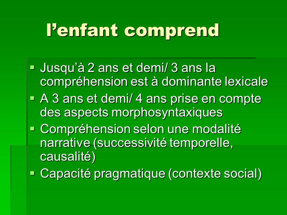 l'enfant comprendJusqu'à 2 ans et demi/ 3 ans la compréhension est à dominante lexicale.