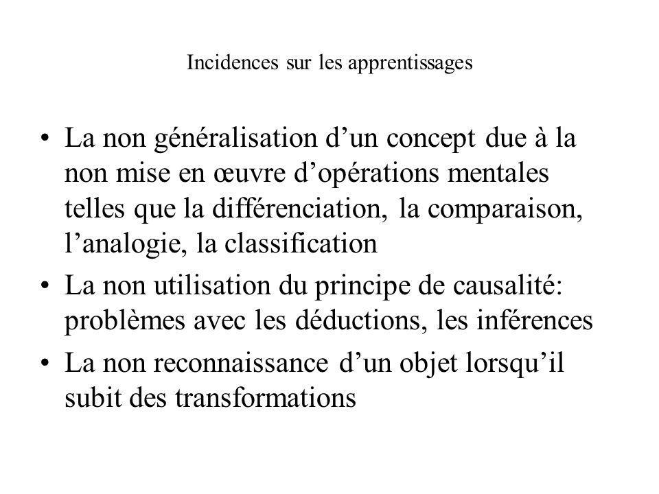 Incidences sur les apprentissages