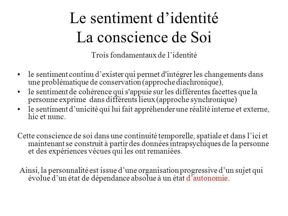 Le sentiment d'identité La conscience de Soi