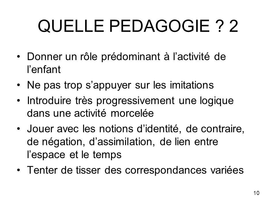 QUELLE PEDAGOGIE 2 Donner un rôle prédominant à l'activité de l'enfant. Ne pas trop s'appuyer sur les imitations.