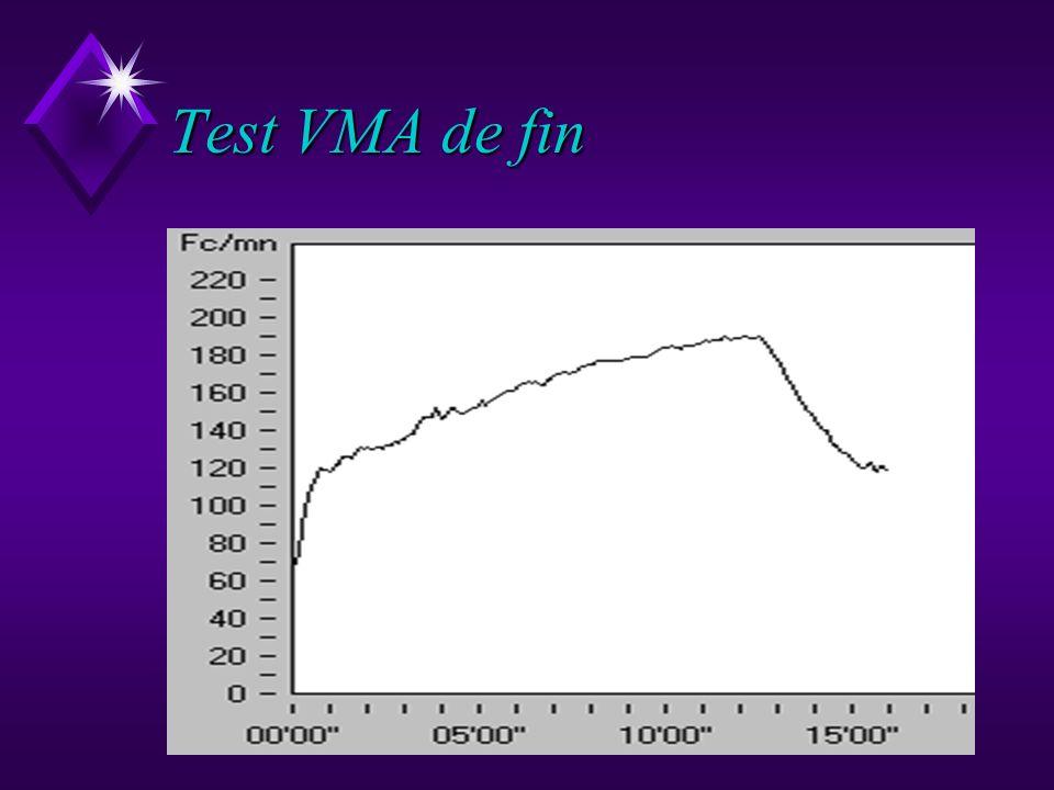 Test VMA de fin