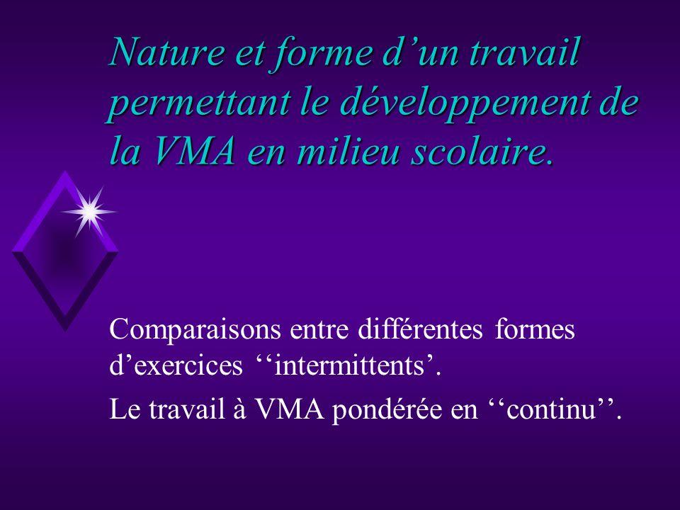 Nature et forme d'un travail permettant le développement de la VMA en milieu scolaire.