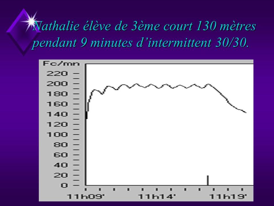 Nathalie élève de 3ème court 130 mètres pendant 9 minutes d'intermittent 30/30.