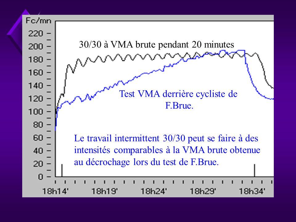 Test VMA derrière cycliste de