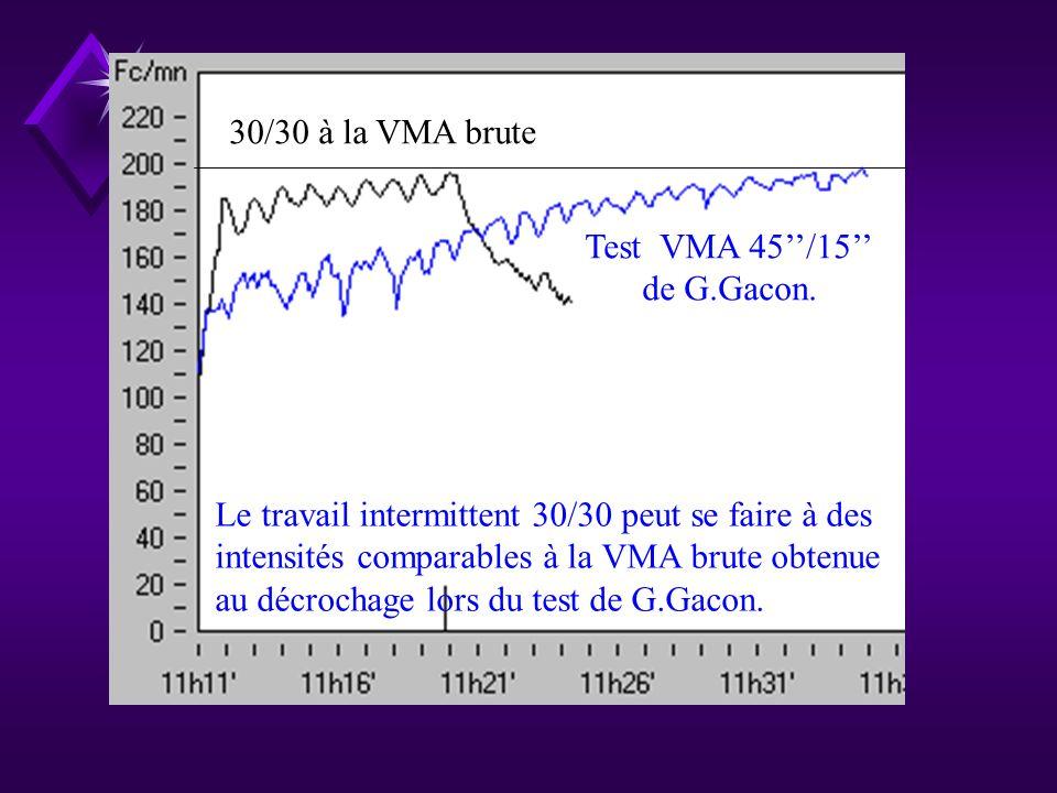 30/30 à la VMA brute Test VMA 45''/15'' de G.Gacon. Le travail intermittent 30/30 peut se faire à des.