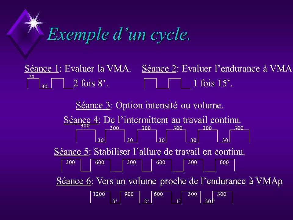 Exemple d'un cycle. Séance 1: Evaluer la VMA.