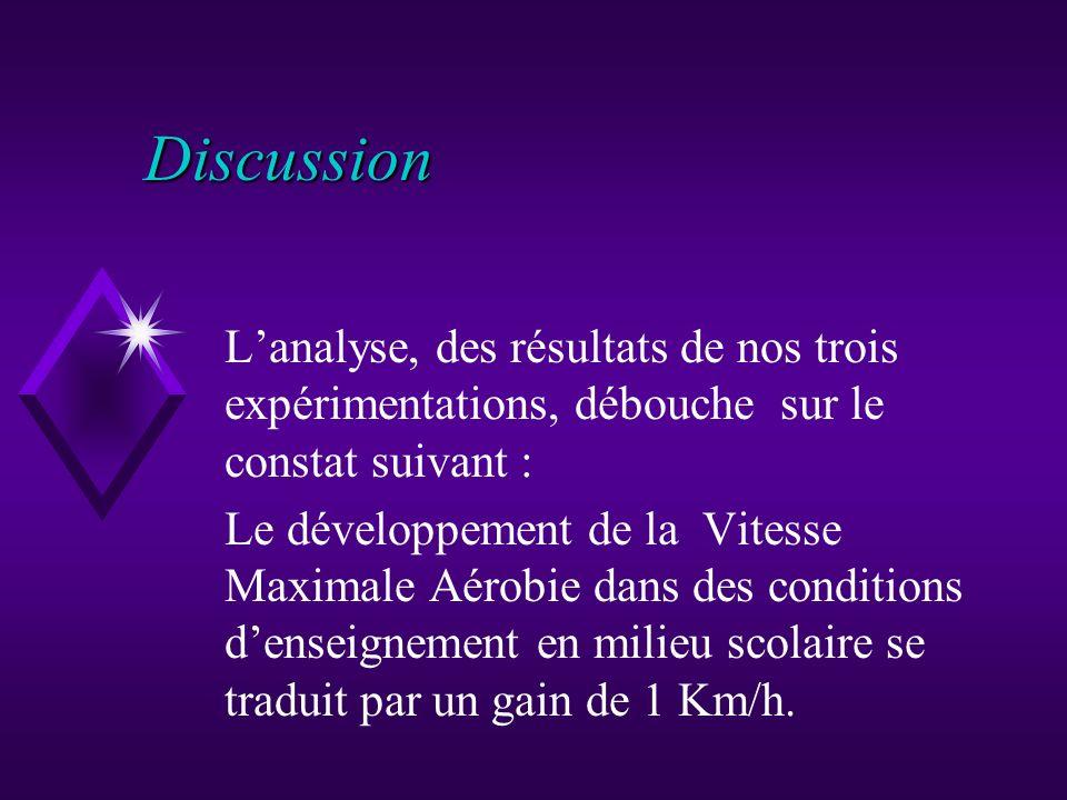 Discussion L'analyse, des résultats de nos trois expérimentations, débouche sur le constat suivant :