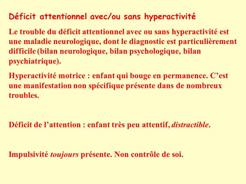 Déficit attentionnel avec/ou sans hyperactivité