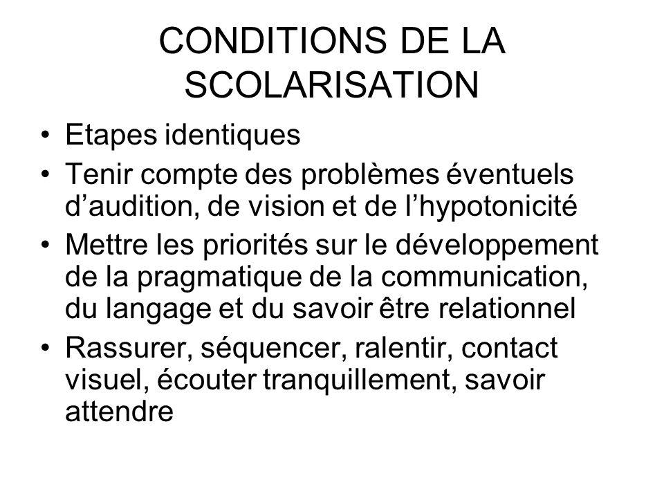CONDITIONS DE LA SCOLARISATION