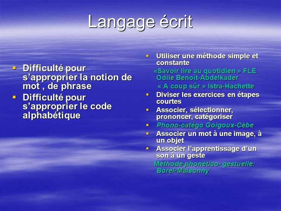 Langage écrit Difficulté pour s'approprier la notion de mot , de phrase. Difficulté pour s'approprier le code alphabétique.