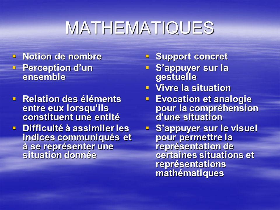 MATHEMATIQUES Notion de nombre Perception d'un ensemble
