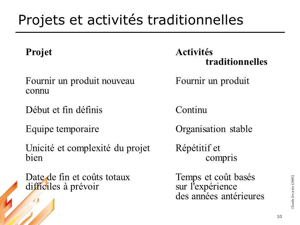 Projets et activités traditionnelles