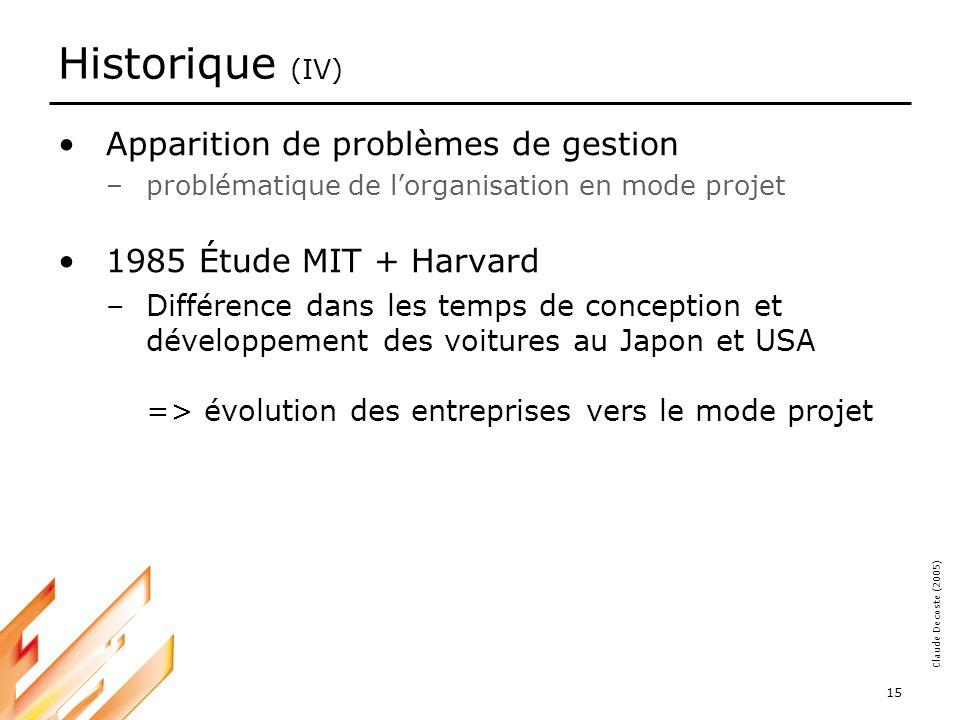 Historique (IV) Apparition de problèmes de gestion