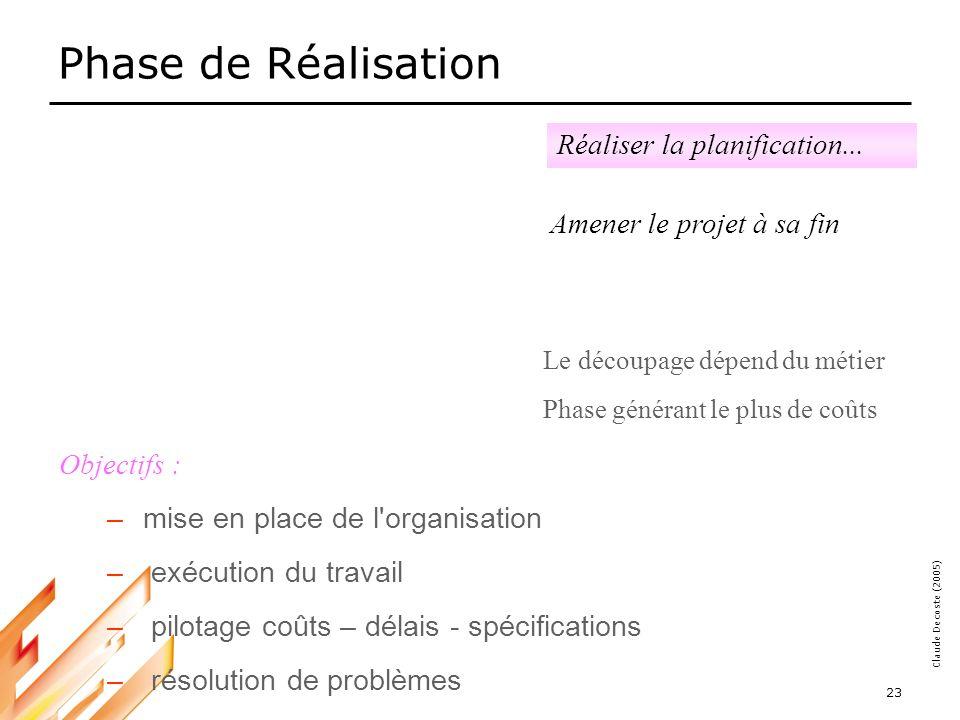 Phase de Réalisation Réaliser la planification...