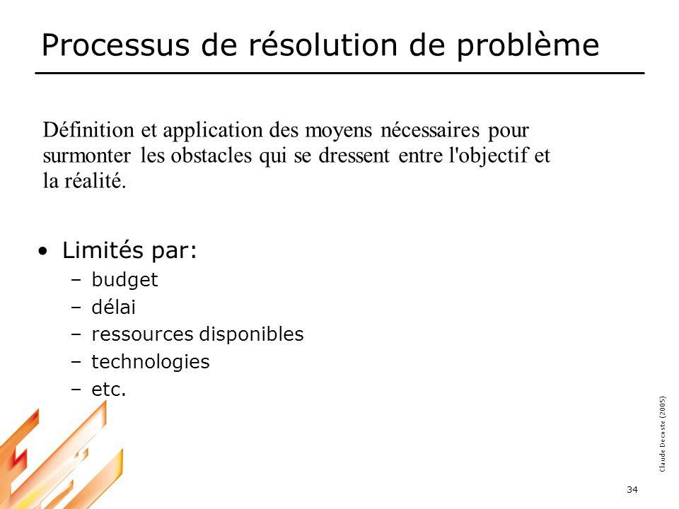 Processus de résolution de problème
