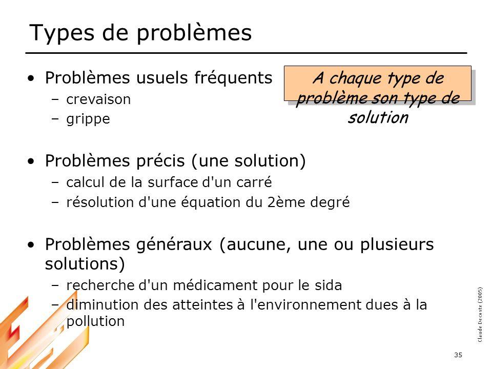 A chaque type de problème son type de solution