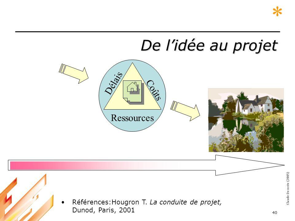 * De l'idée au projet Délais Coûts Ressources