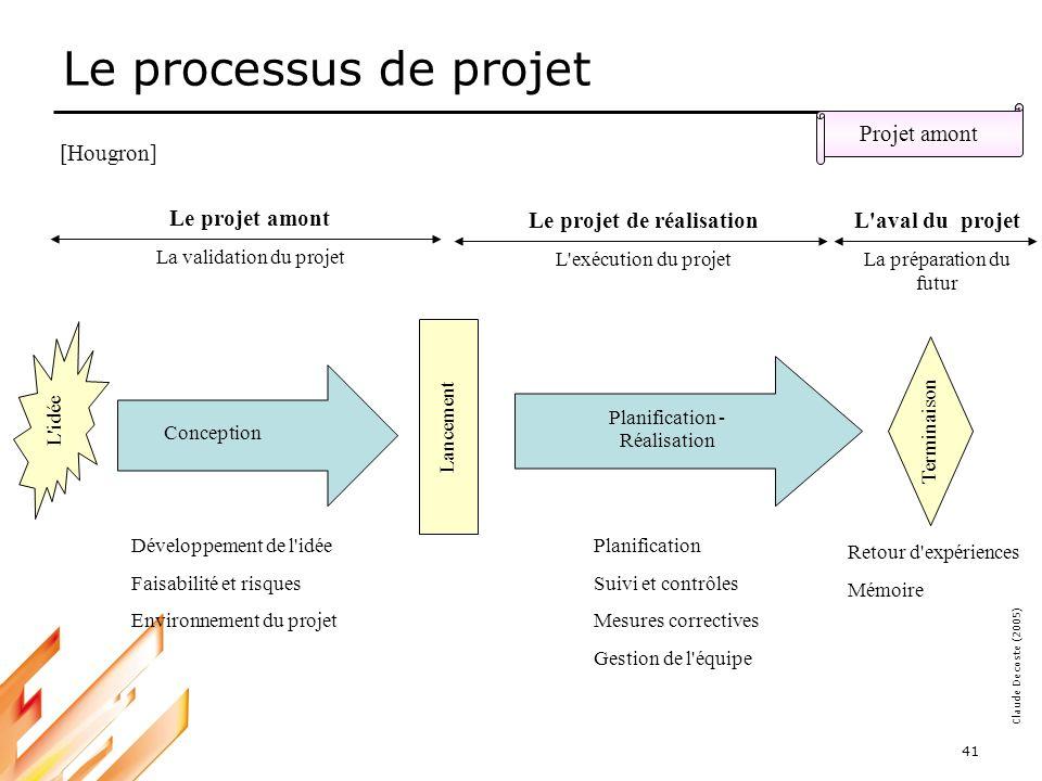 Le projet de réalisation