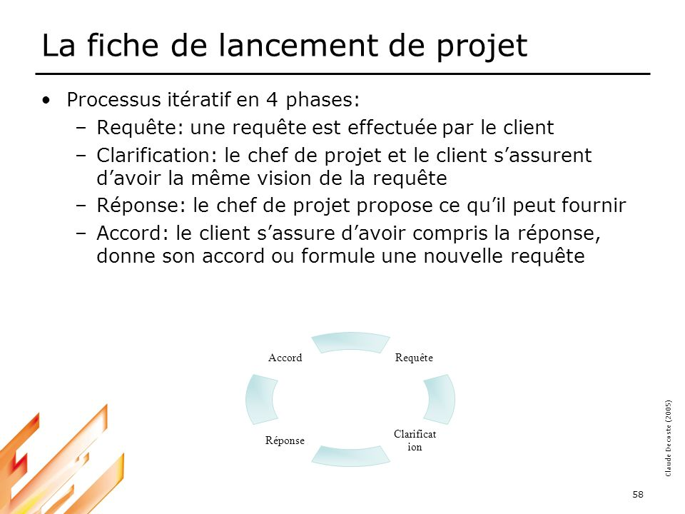 La fiche de lancement de projet