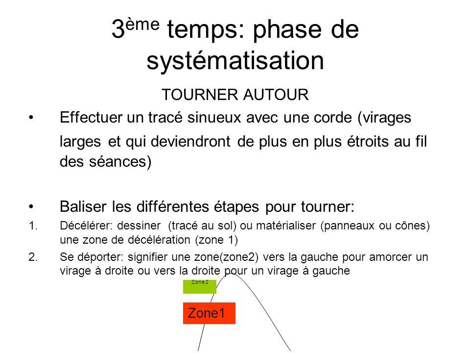 3ème temps: phase de systématisation