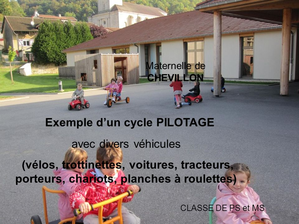 Exemple d'un cycle PILOTAGE
