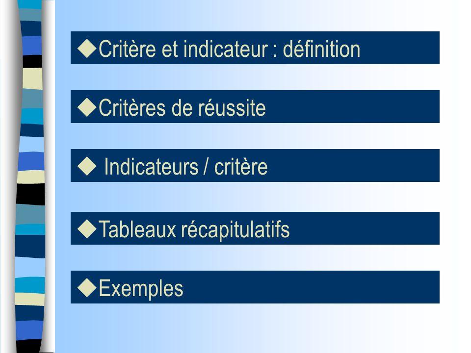 Critère et indicateur : définition