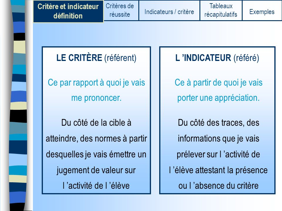 Critère et indicateur définition