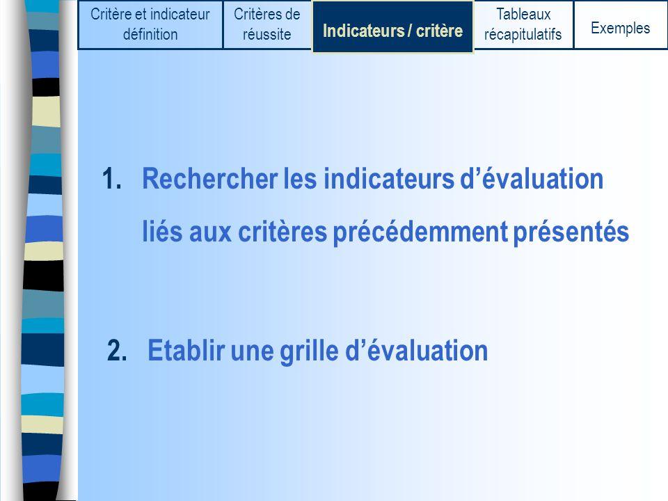 1. Rechercher les indicateurs d'évaluation