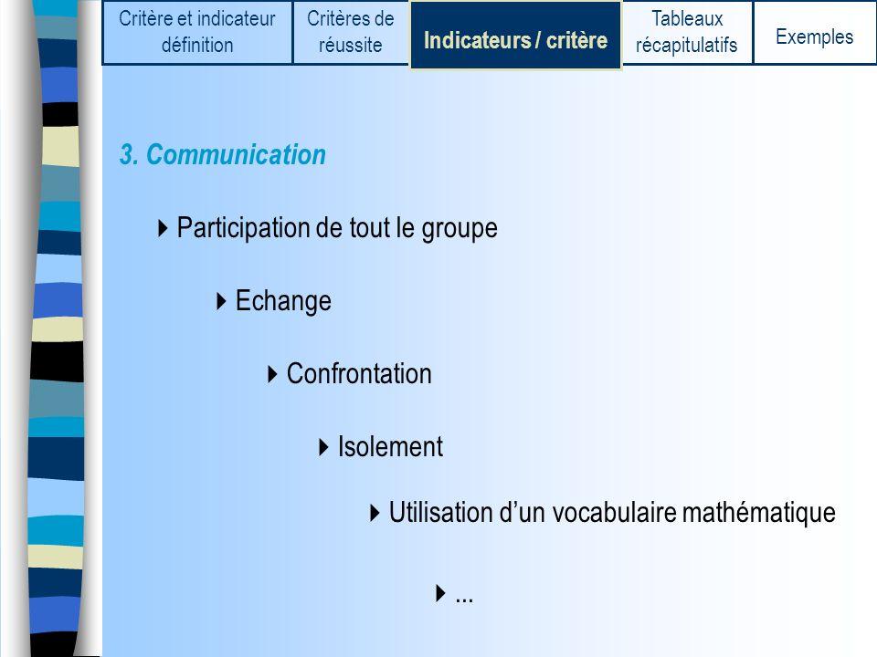 Participation de tout le groupe
