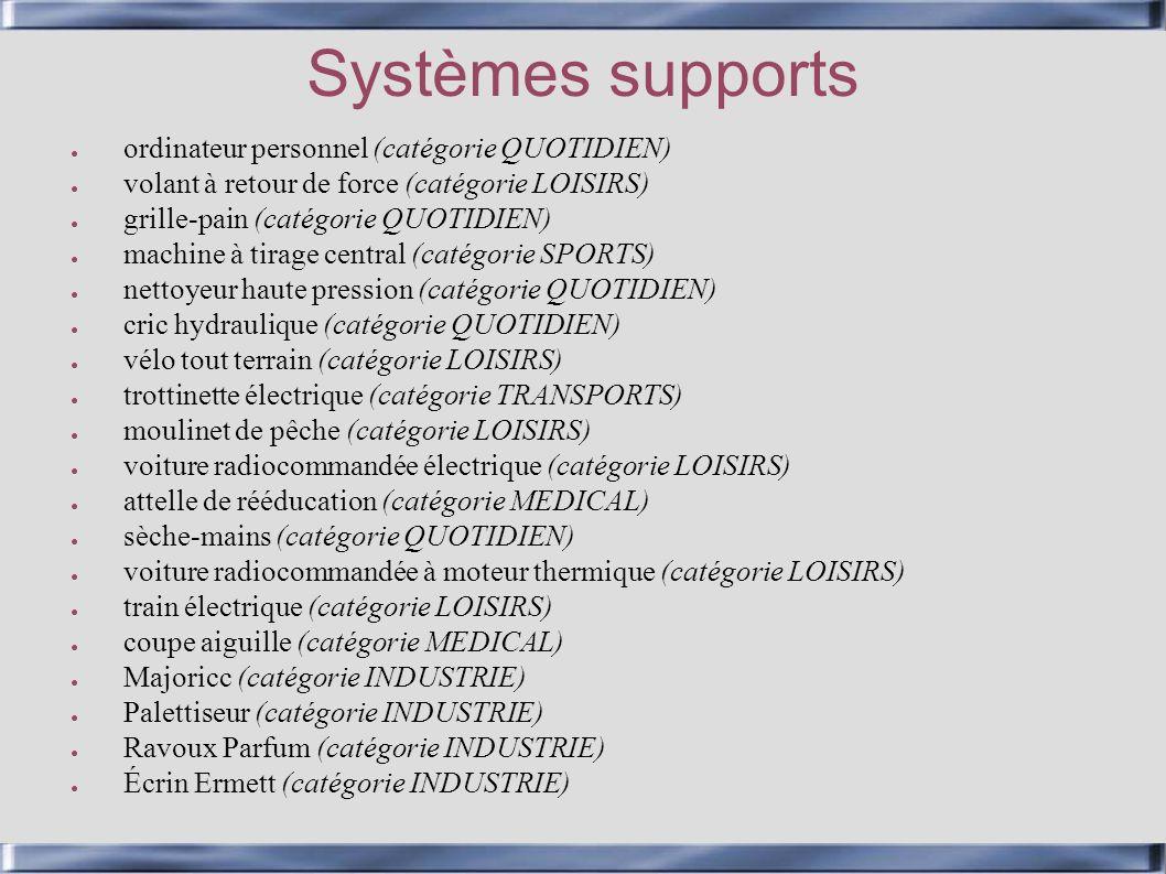 Systèmes supports ordinateur personnel (catégorie QUOTIDIEN)