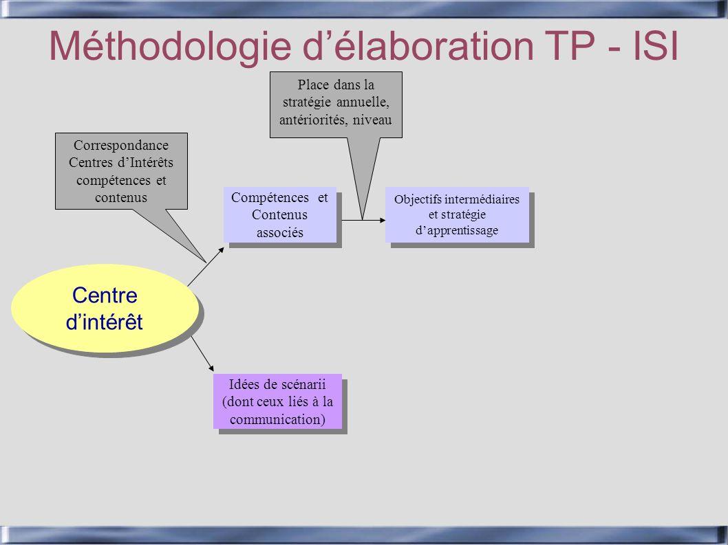 Méthodologie d'élaboration TP - ISI