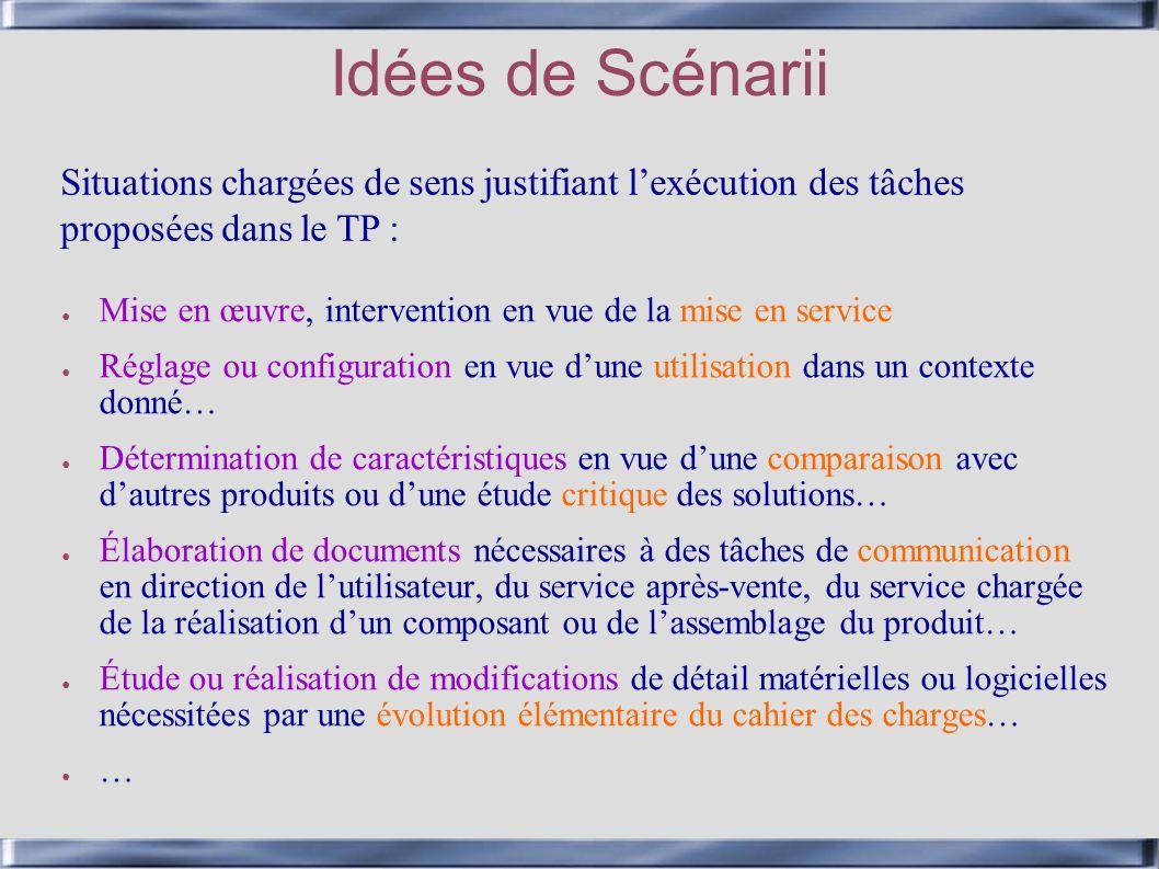 Idées de Scénarii Situations chargées de sens justifiant l'exécution des tâches proposées dans le TP :