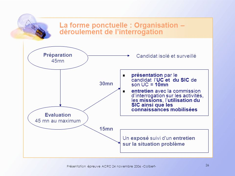 La forme ponctuelle : Organisation – déroulement de l'interrogation