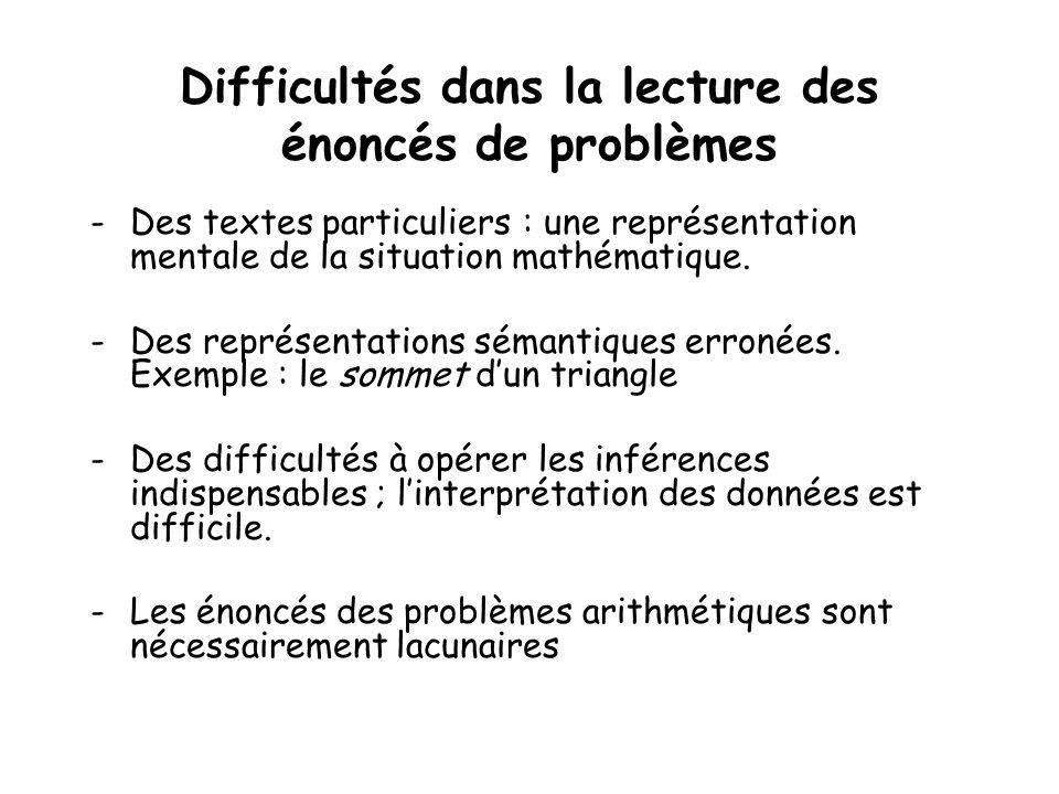 Difficultés dans la lecture des énoncés de problèmes