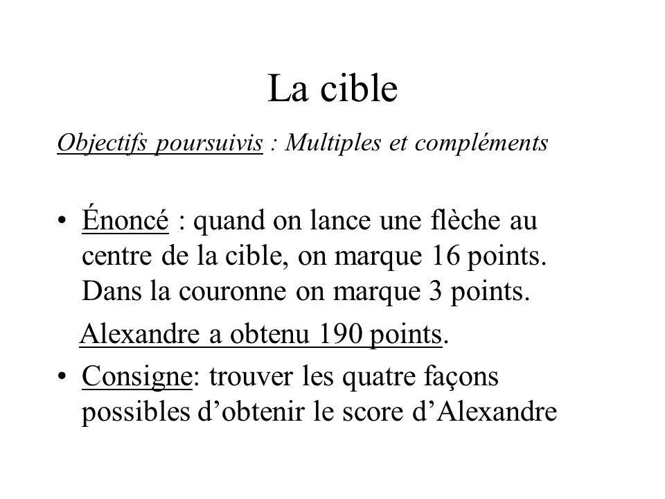 La cibleObjectifs poursuivis : Multiples et compléments.