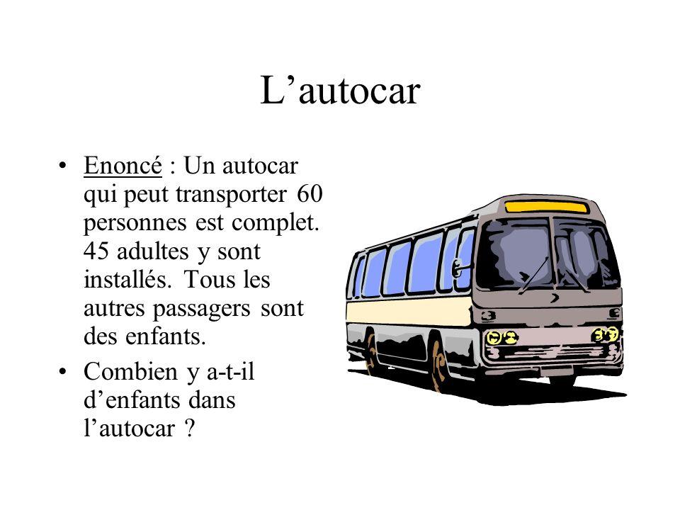L'autocarEnoncé : Un autocar qui peut transporter 60 personnes est complet. 45 adultes y sont installés. Tous les autres passagers sont des enfants.