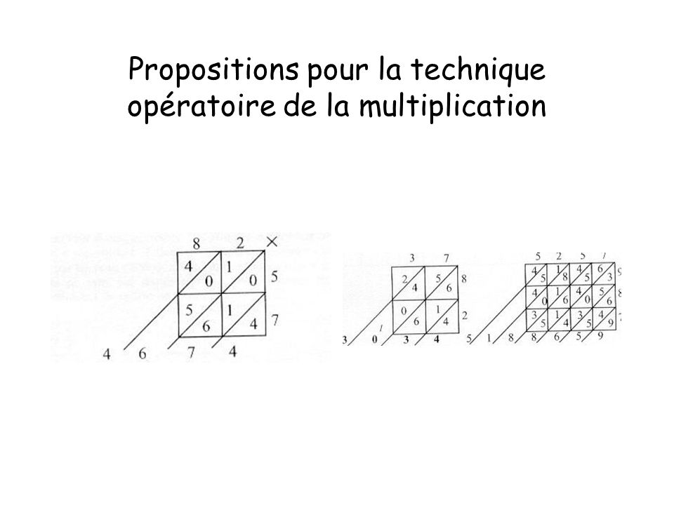 Propositions pour la technique opératoire de la multiplication