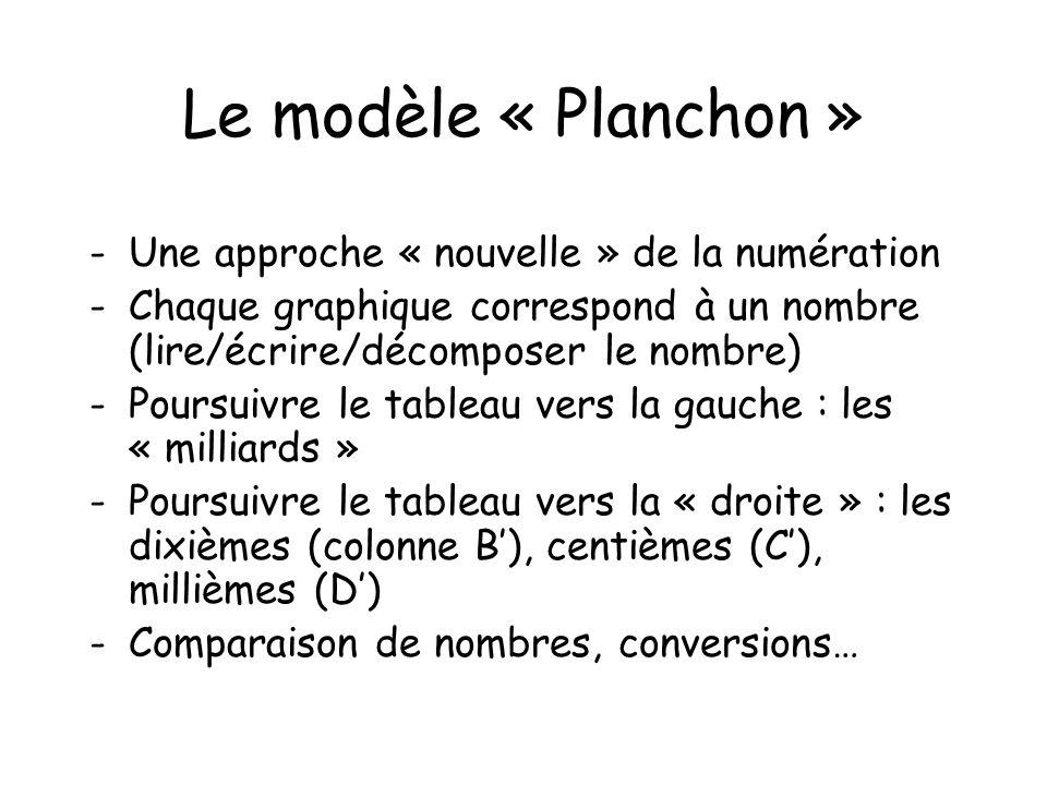 Le modèle « Planchon » Une approche « nouvelle » de la numération