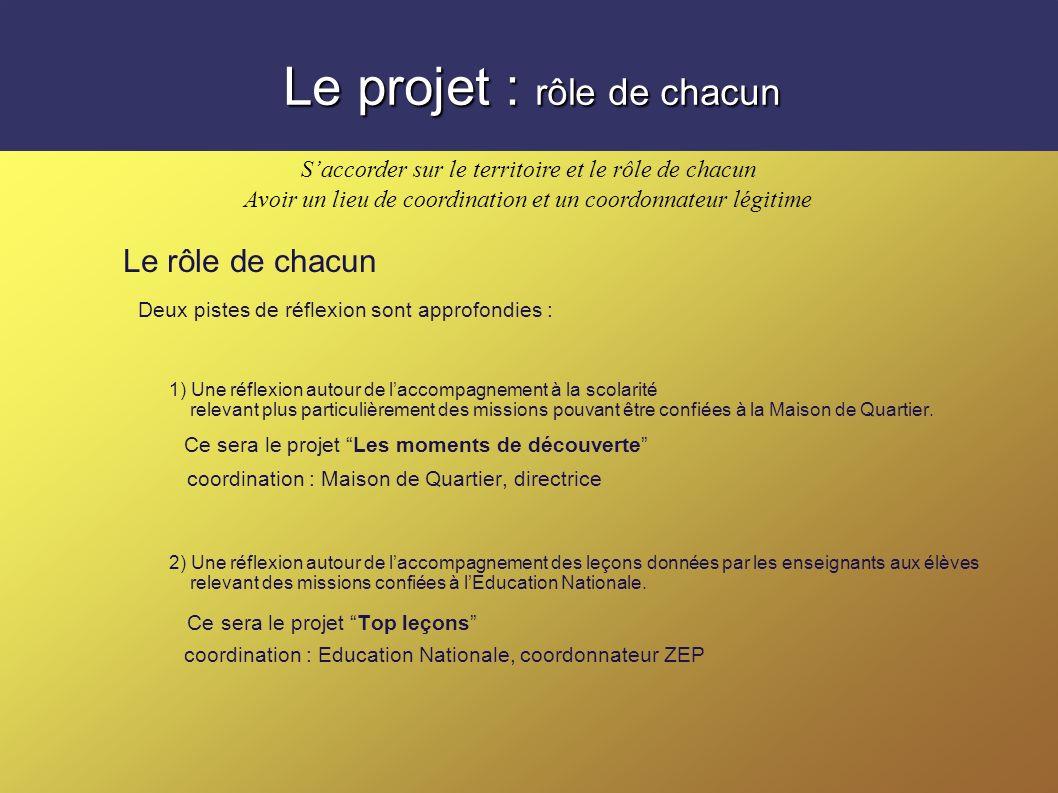 Le projet : rôle de chacun