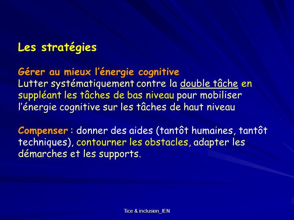 Les stratégies Gérer au mieux l'énergie cognitive