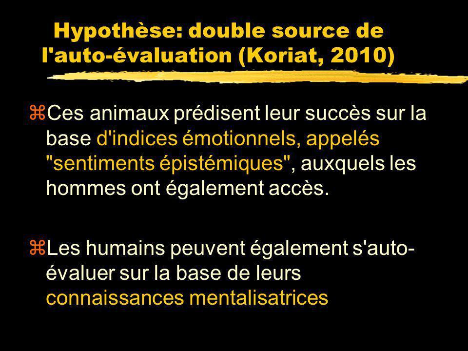 Hypothèse: double source de l auto-évaluation (Koriat, 2010)