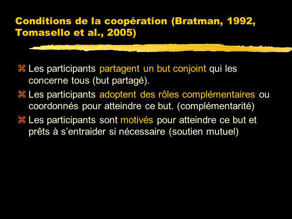 Conditions de la coopération (Bratman, 1992, Tomasello et al., 2005)
