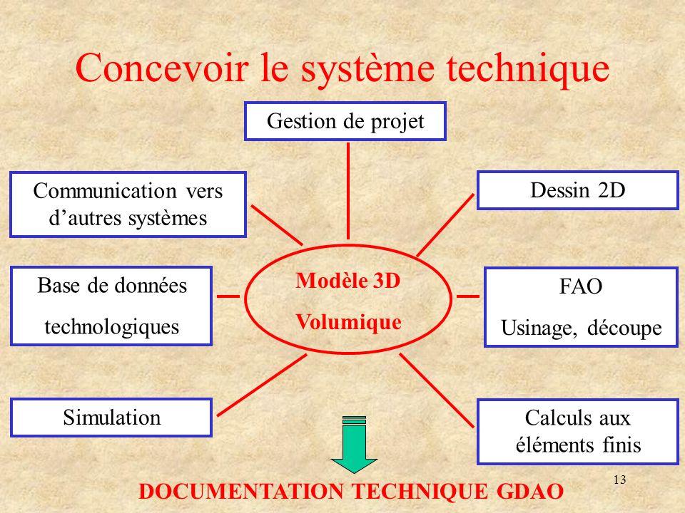 Concevoir le système technique