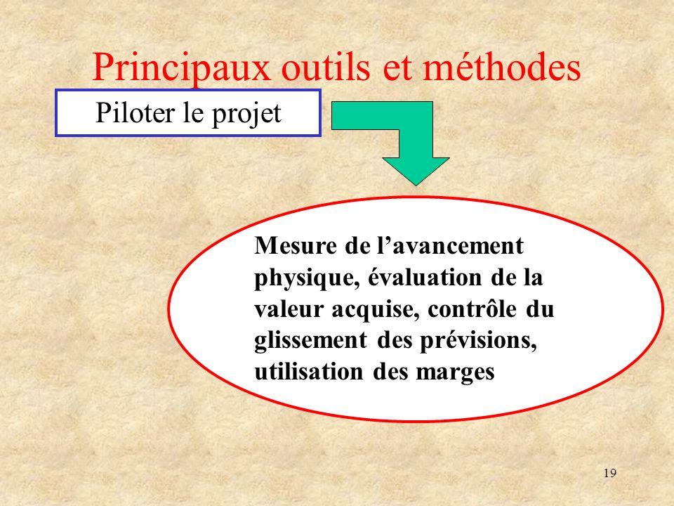 Principaux outils et méthodes