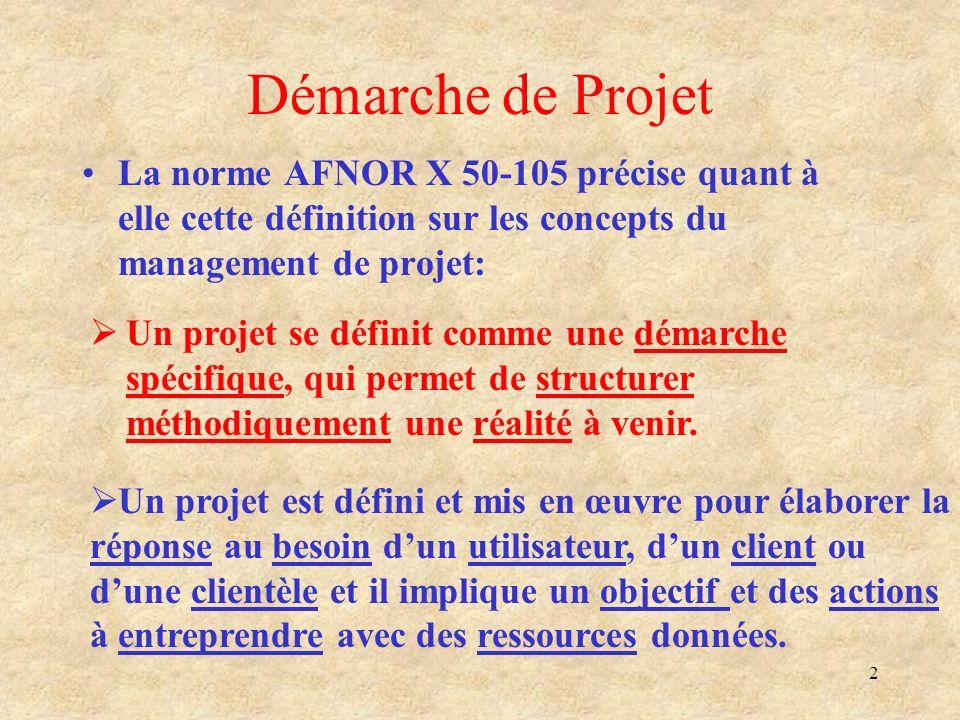 Démarche de Projet La norme AFNOR X 50-105 précise quant à elle cette définition sur les concepts du management de projet: