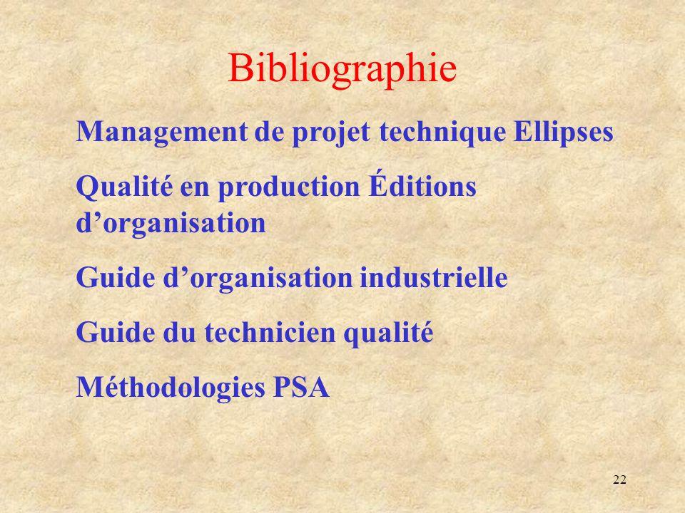 Bibliographie Management de projet technique Ellipses