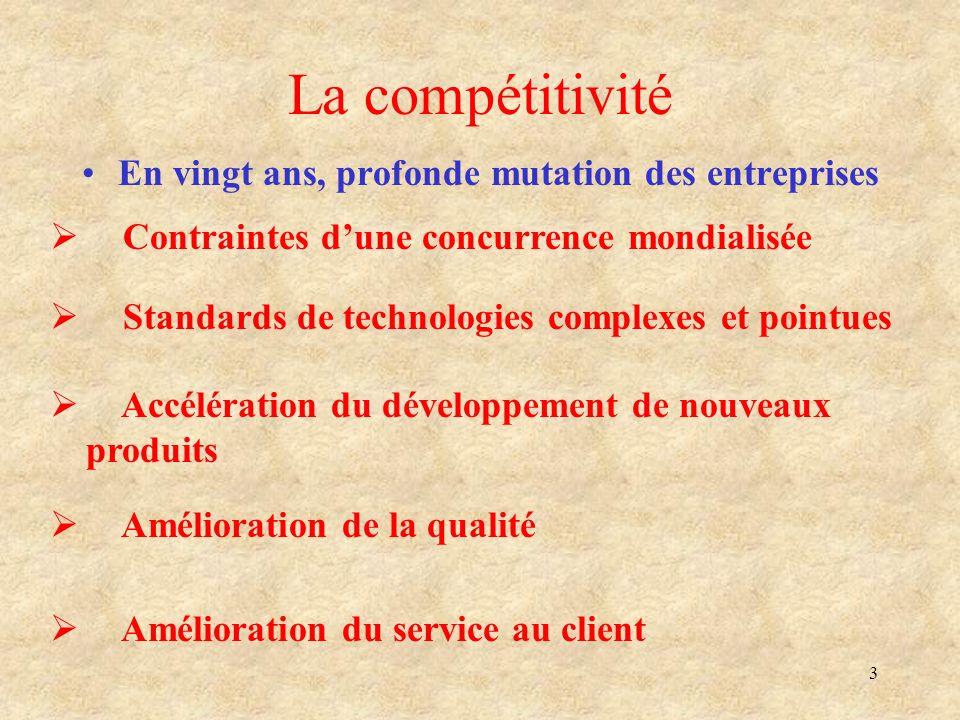 La compétitivité En vingt ans, profonde mutation des entreprises